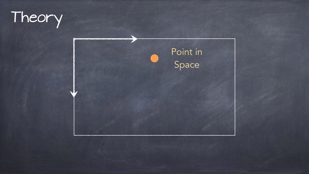 Theory Point in Space