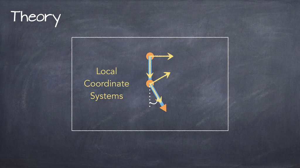 Theory Local Coordinate Systems