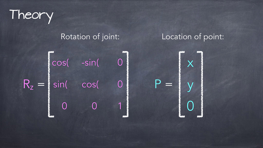 Rotation of joint: cos( -sin( 0 sin( cos( 0 0 0...