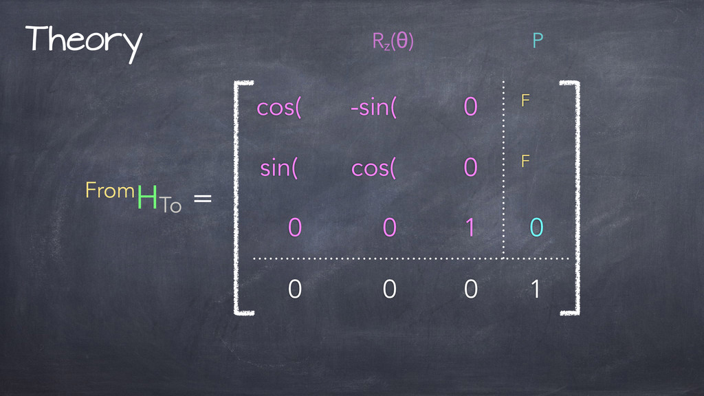 cos( -sin( 0 F sin( cos( 0 F 0 0 1 0 0 0 0 1 Th...