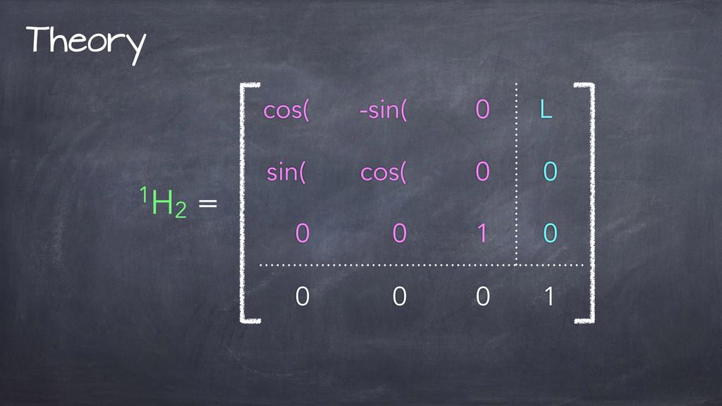 cos( -sin( 0 L sin( cos( 0 0 0 0 1 0 0 0 0 1 Th...