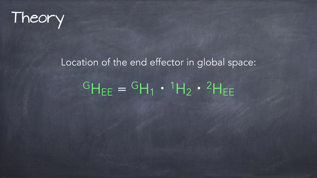 Theory GHEE = GH1ɾ1H2ɾ2HEE Location of the end ...