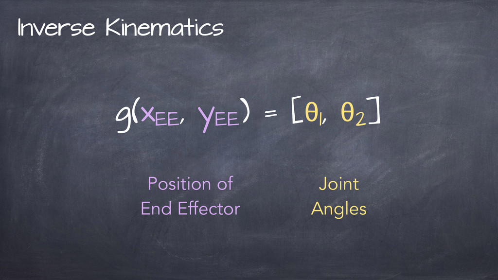 g(xEE , yEE ) = [θ1 , θ2 ] Joint Angles Positio...