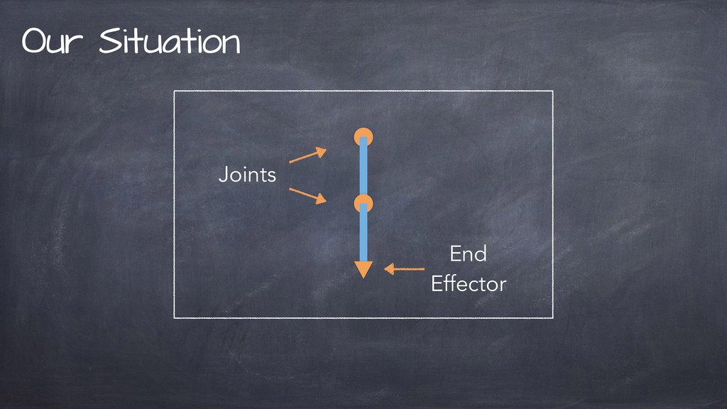 Joints End Effector Our Situation