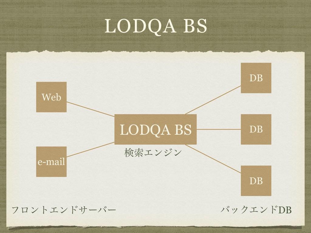 LODQA BS Web e-mail LODQA BS DB DB DB ϑϩϯτΤϯυαʔ...