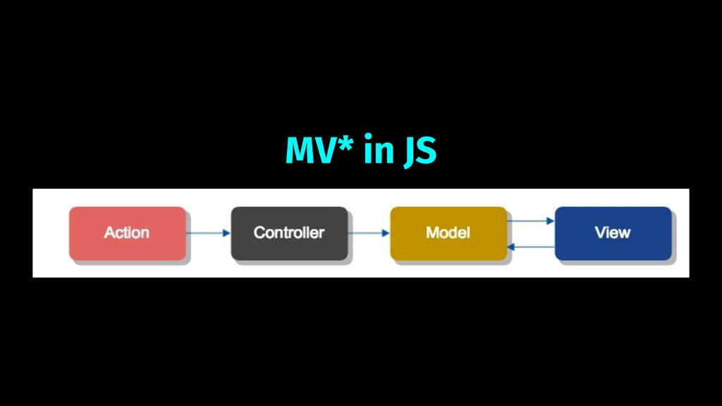 MV* in JS