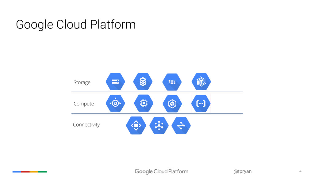 @tpryan ‹#› Google Cloud Platform Compute Conne...