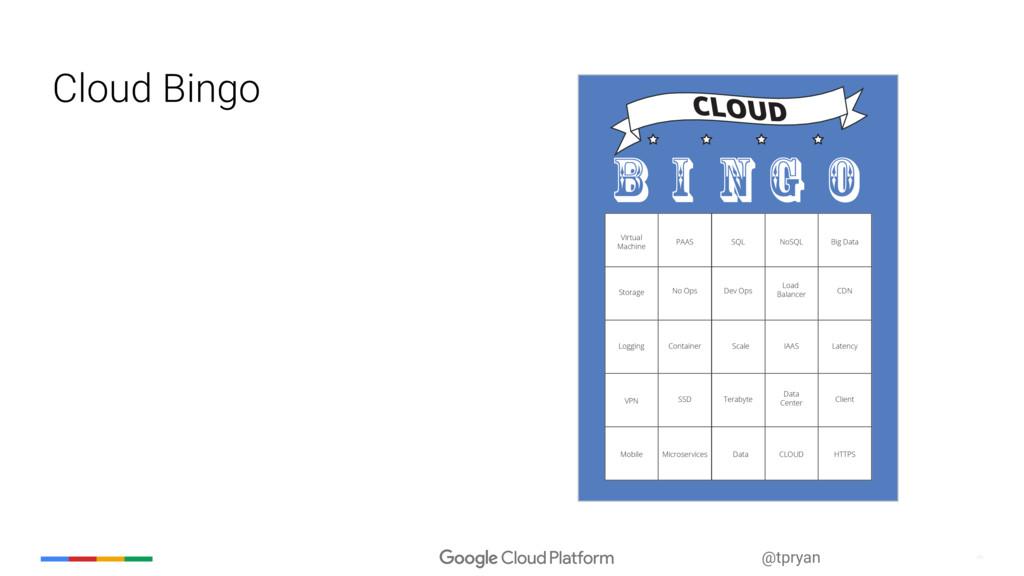 ‹#› ‹#› @tpryan Cloud Bingo B I N G O Virtual M...