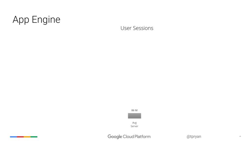 ‹#› @tpryan App Engine Avg Server 86 M User Ses...