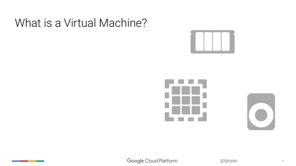 ‹#› @tpryan What is a Virtual Machine?