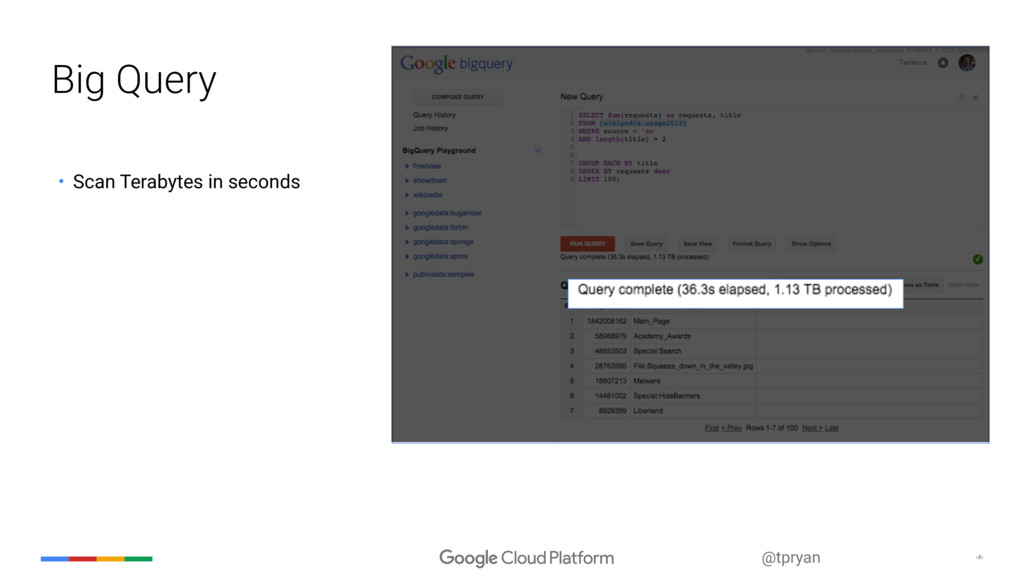 ‹#› @tpryan Big Query • Scan Terabytes in secon...