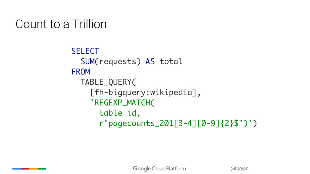 @tpryan Count to a Trillion SELECT SUM(requests...