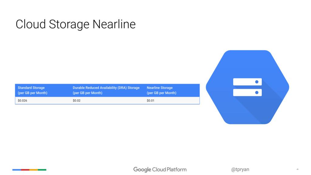 ‹#› @tpryan Cloud Storage Nearline