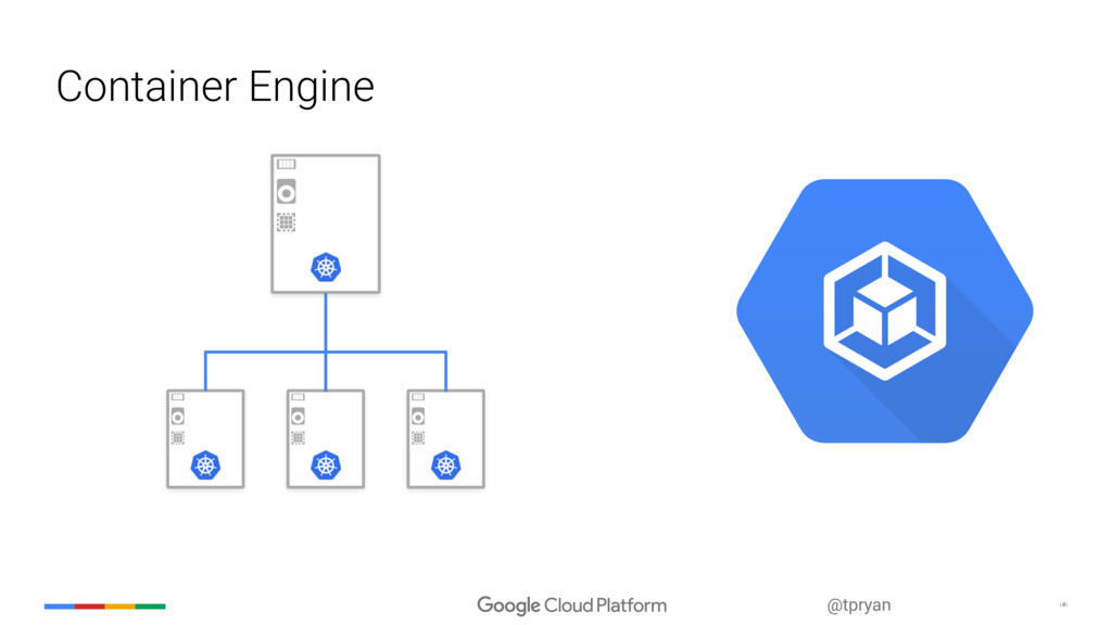 ‹#› @tpryan Container Engine