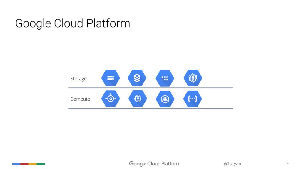 @tpryan ‹#› Google Cloud Platform Compute Stora...