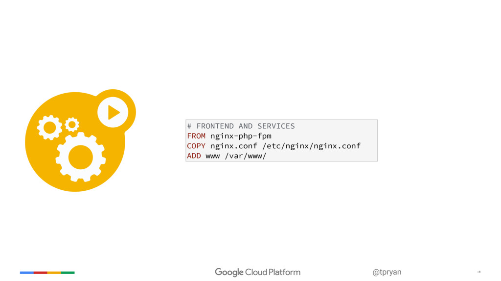 ‹#› @tpryan # FRONTEND AND SERVICES FROM nginx-...