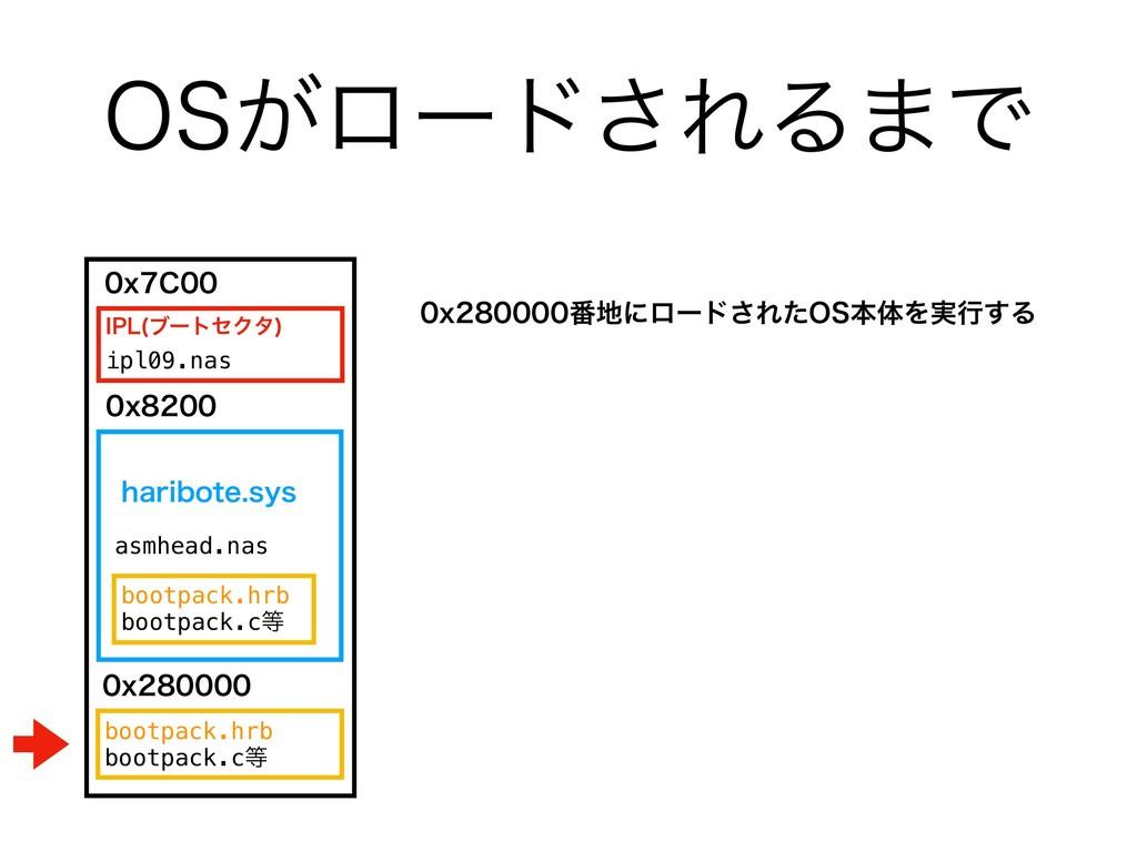 bootpack.hrb bootpack.c *1- ϒʔτηΫλ  ipl09.nas...
