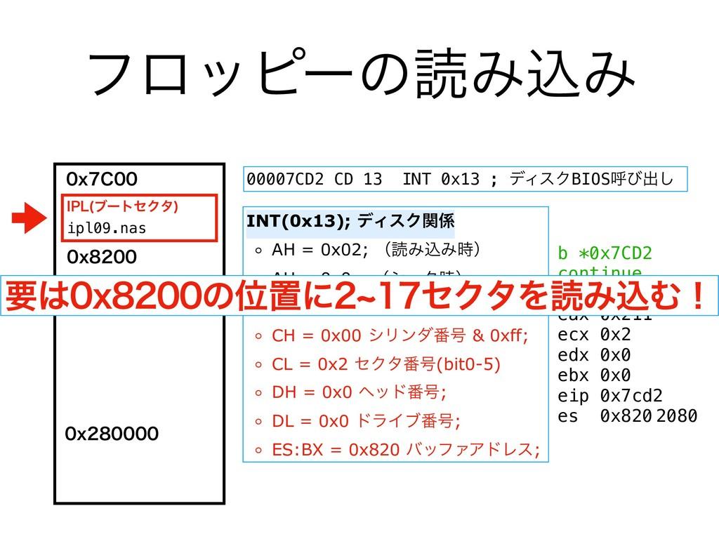 b *0x7CD2 continue info register eax 0x211 ecx ...