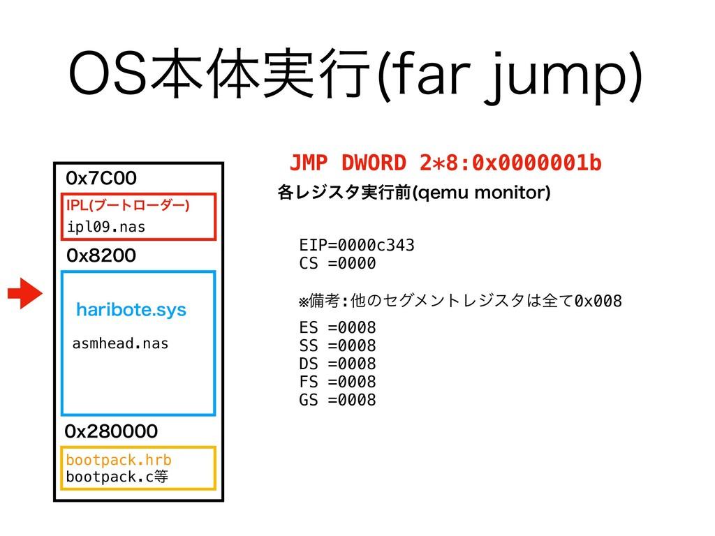 EIP=0000c343 CS =0000 ※උߟ:ଞͷηάϝϯτϨδελશͯ0x008 E...