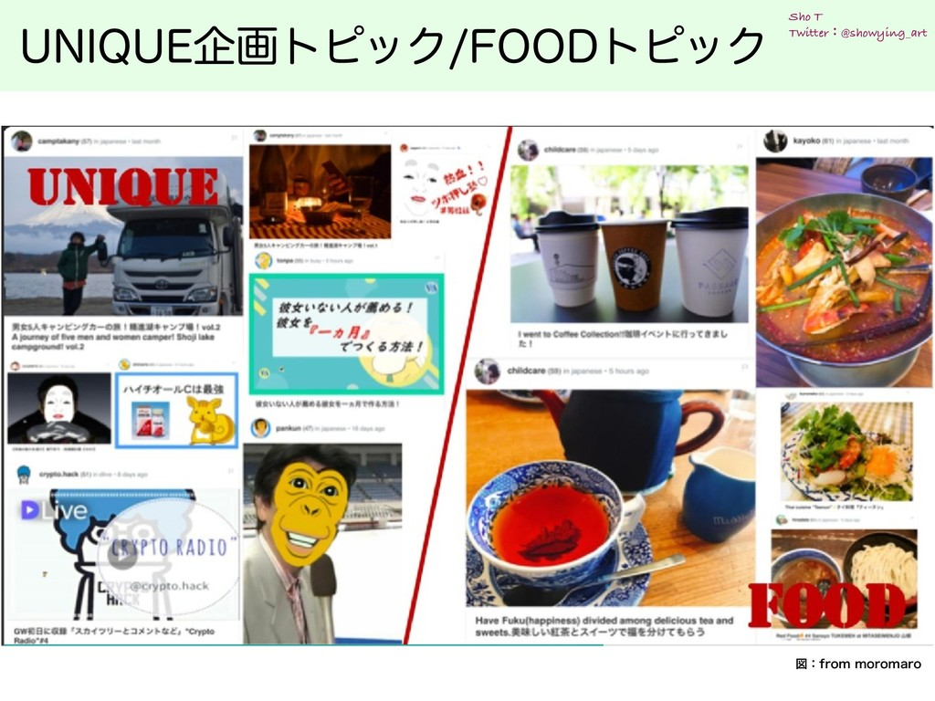 6/*26&اըτϐοΫ'00%τϐοΫ Sho T Twitterɿ@showying_a...