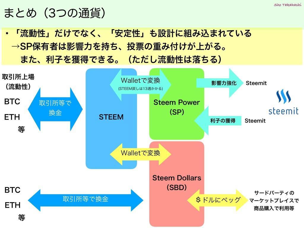 ·ͱΊʢͭͷ௨՟ʣ Sho Takahashi 45&&. औҾॴͰ ۚ #5$ &...
