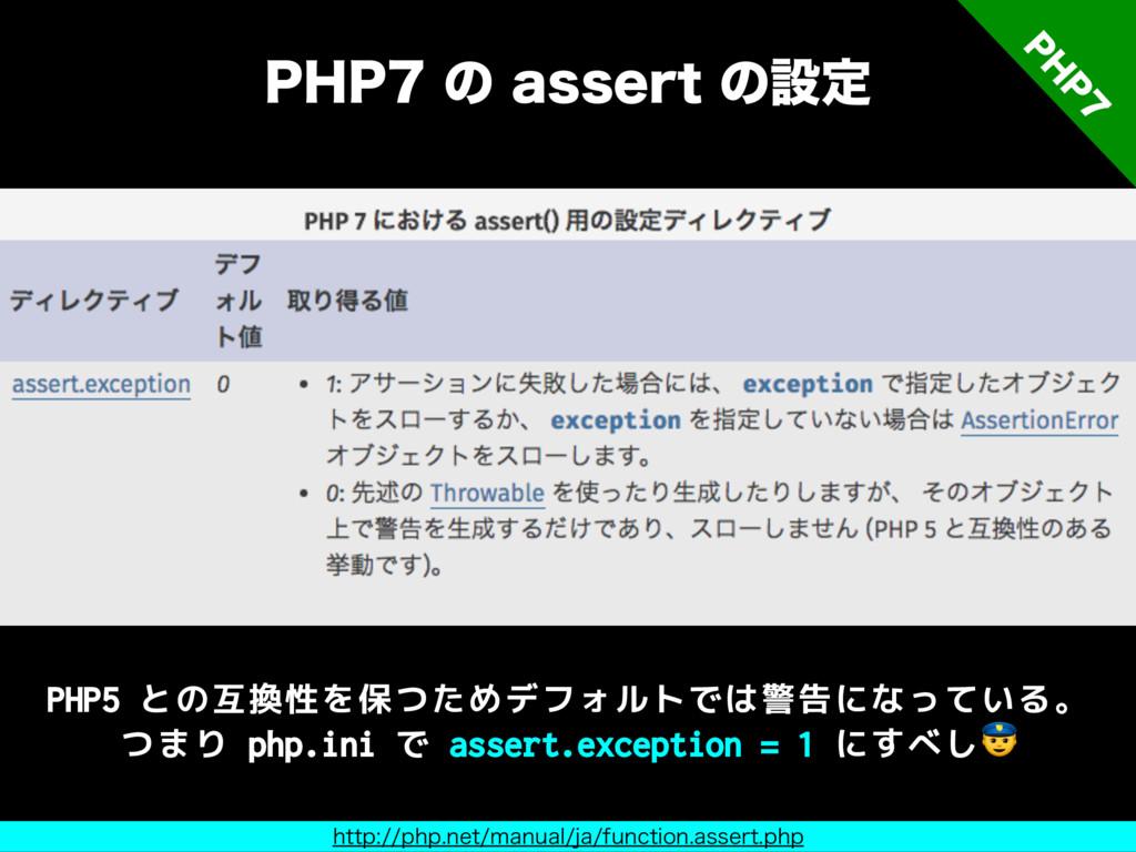 1)1ͷBTTFSUͷઃఆ 1 ) 1  PHP5 との互換性を保つためデフォルトで...