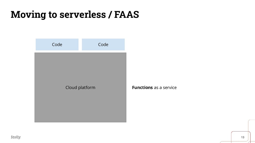 13 Moving to serverless / FAAS Hardware Host OS...