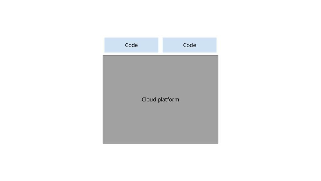 19 Hardware Host OS Server process Code Hypervi...