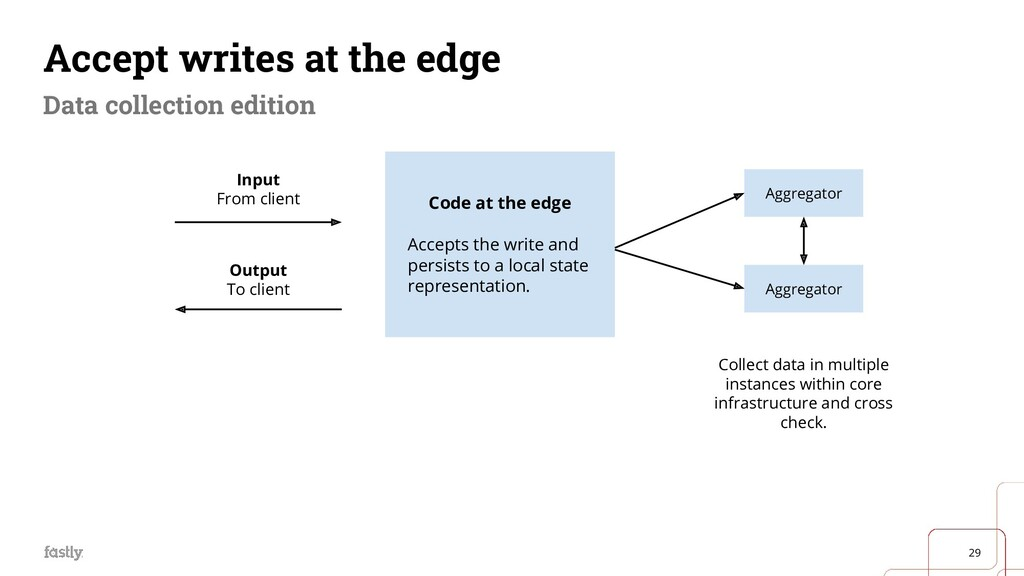 29 Accept writes at the edge Data collection ed...