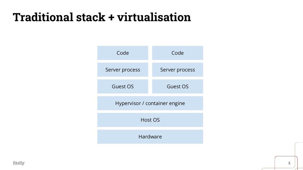 5 Traditional stack + virtualisation Hardware H...