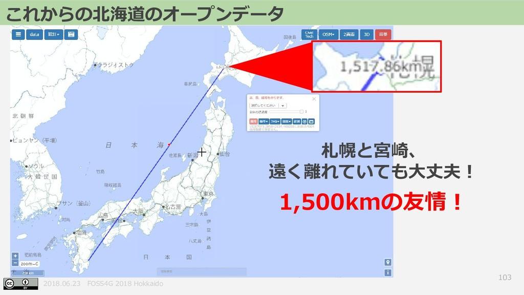 2018.06.23 FOSS4G 2018 Hokkaido 103 これからの北海道のオー...