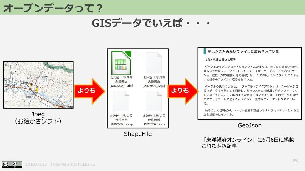 2018.06.23 FOSS4G 2018 Hokkaido 25 オープンデータって? G...