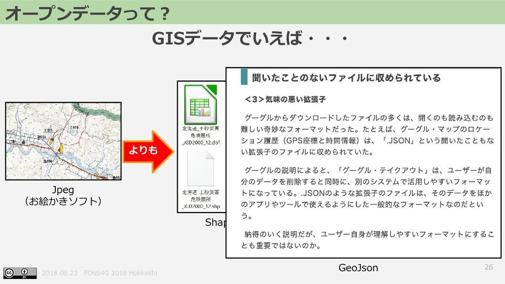 2018.06.23 FOSS4G 2018 Hokkaido 26 オープンデータって? G...