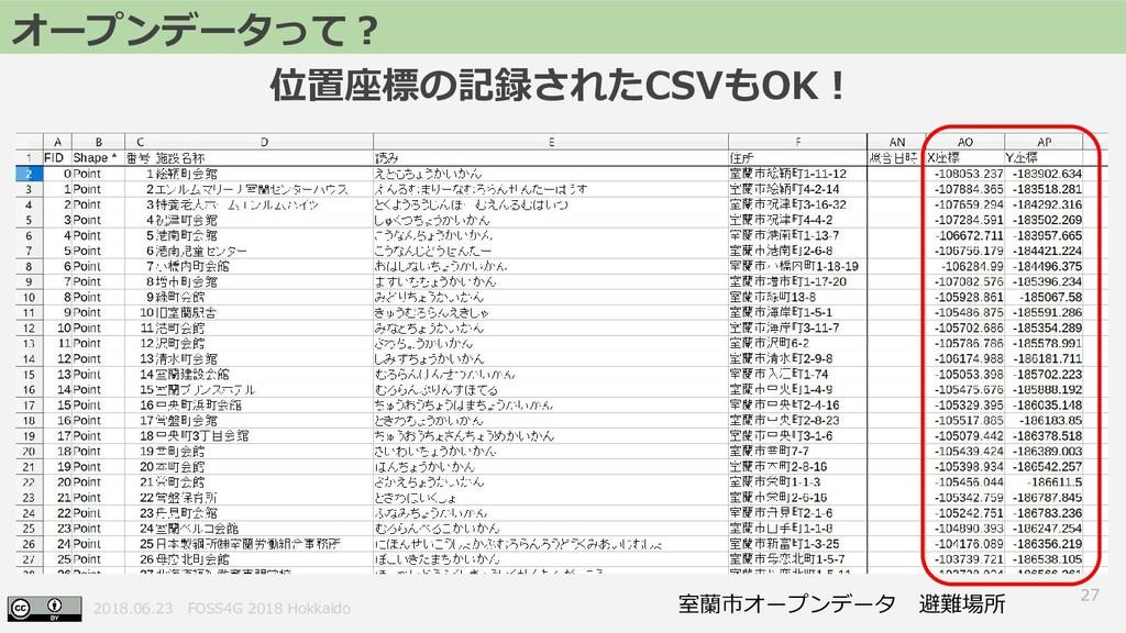 2018.06.23 FOSS4G 2018 Hokkaido 27 オープンデータって? 位...