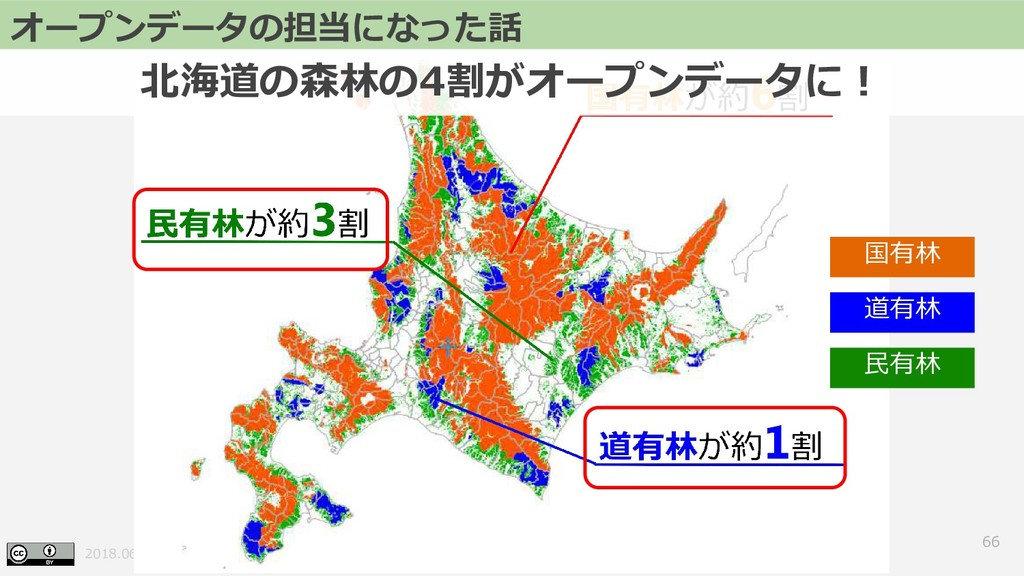 2018.06.23 FOSS4G 2018 Hokkaido 66 オープンデータの担当にな...