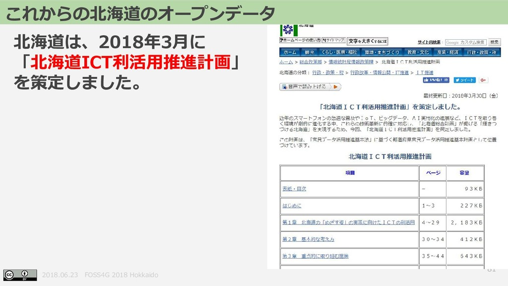 2018.06.23 FOSS4G 2018 Hokkaido 81 これからの北海道のオープ...