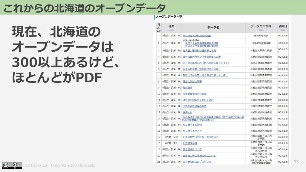 2018.06.23 FOSS4G 2018 Hokkaido 93 これからの北海道のオープ...