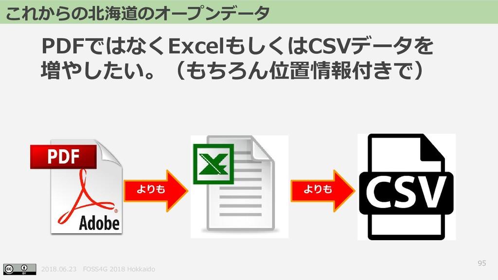2018.06.23 FOSS4G 2018 Hokkaido 95 これからの北海道のオープ...
