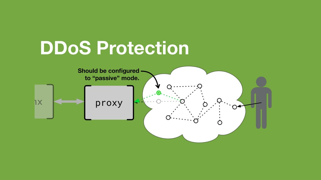 "DDoS Protection Should be configured to ""passive..."