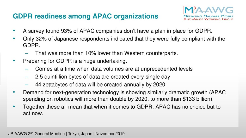 GDPR readiness among APAC organizations • A sur...