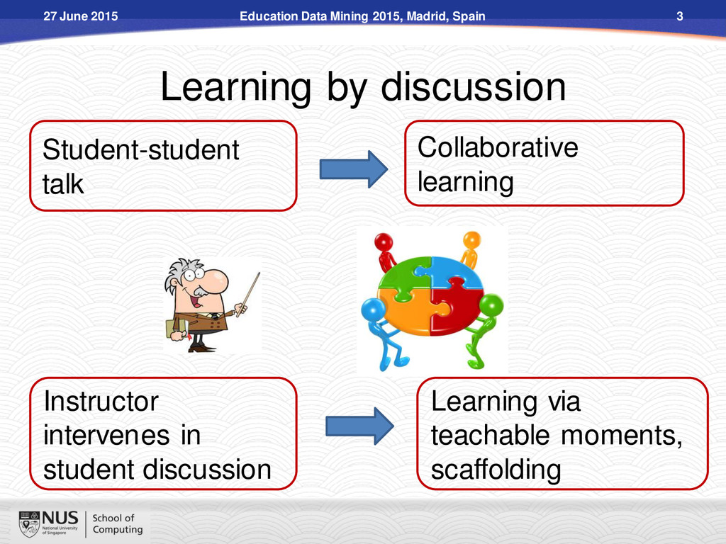 Learning by discussion Student-student talk Ins...