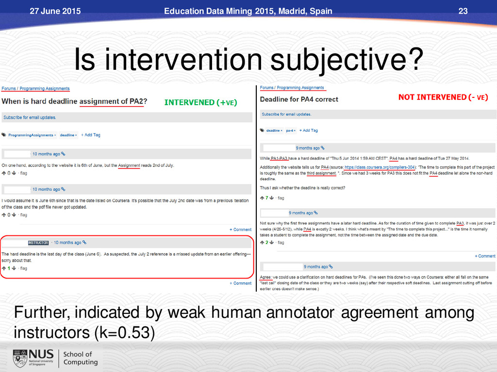 Is intervention subjective? Further, indicated ...