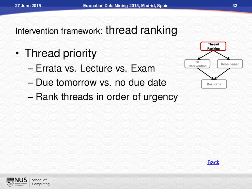 Intervention framework: thread ranking • Thread...