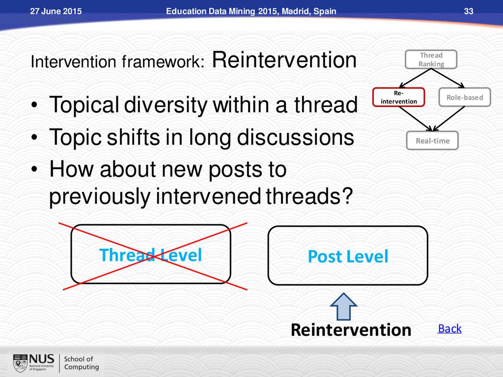 Intervention framework: Reintervention • Topica...
