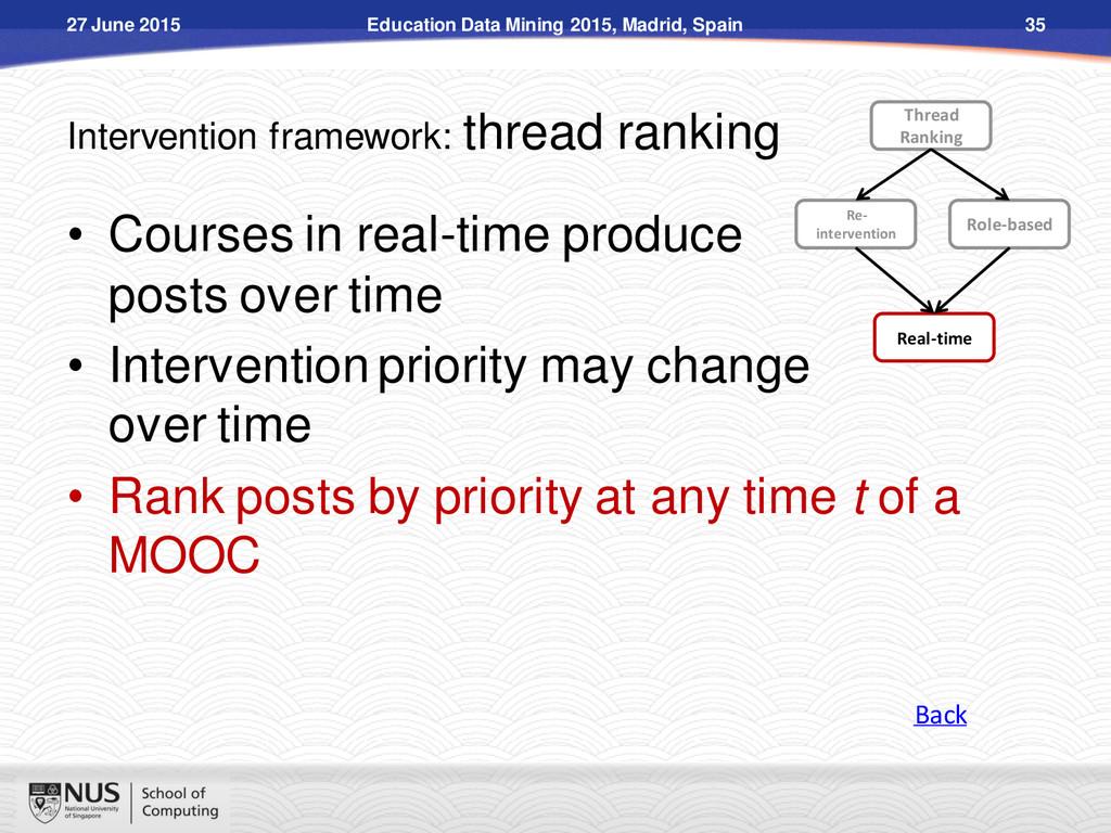 Intervention framework: thread ranking • Course...