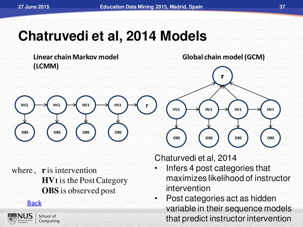 Chatruvedi et al, 2014 Models where , r is inte...