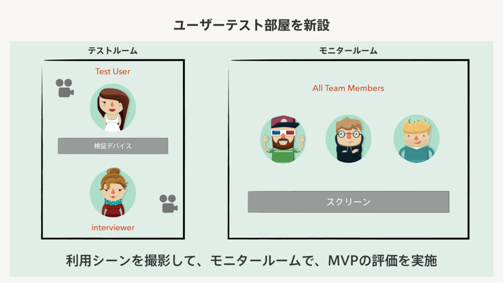 Ϣʔβʔςετ෦Λ৽ઃ ϞχλʔϧʔϜ ςετϧʔϜ εΫϦʔϯ All Team Memb...