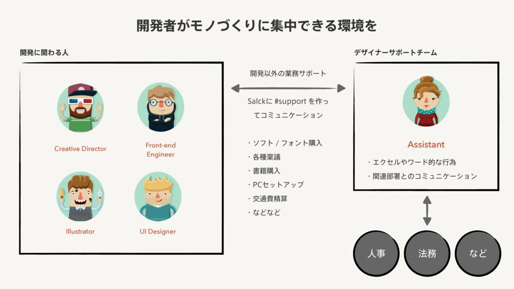։ൃʹؔΘΔਓ Front-end Engineer UI Designer Illustr...