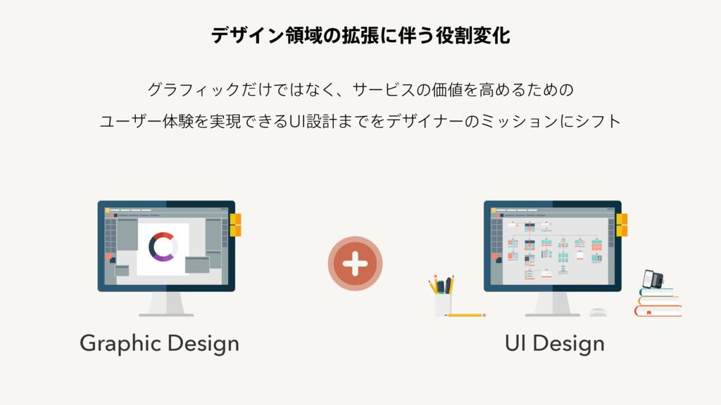 Graphic Design UI Design άϥϑΟοΫ͚ͩͰͳ͘ɺαʔϏεͷՁΛߴ...