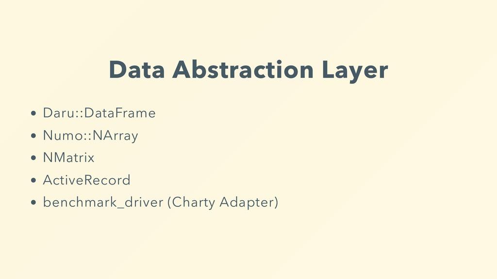 Data Abstraction Layer Daru::DataFrame Numo::NA...